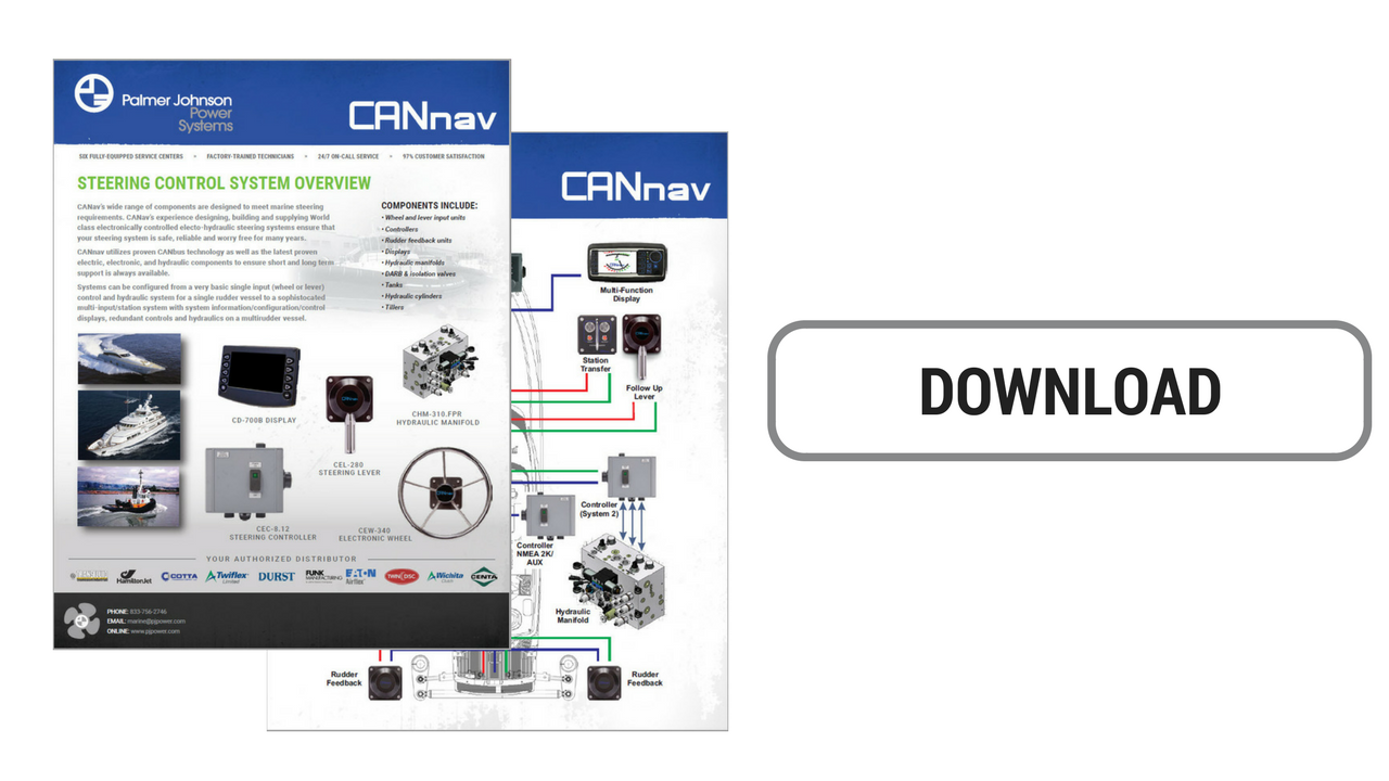 CANnav System Overview